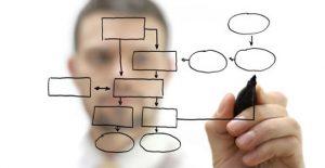 Projet web: quelques étapes importantes